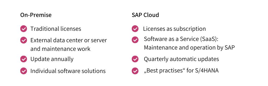 Comparison: SAP Cloud & On-Premise