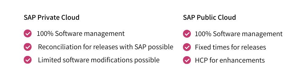 Comparison: SAP Private Cloud & SAP Public Cloud